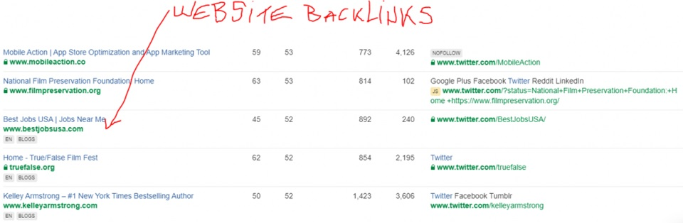 Example Backlinks