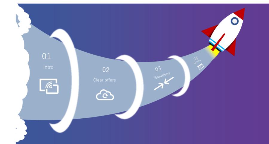 Infographic-Rocket
