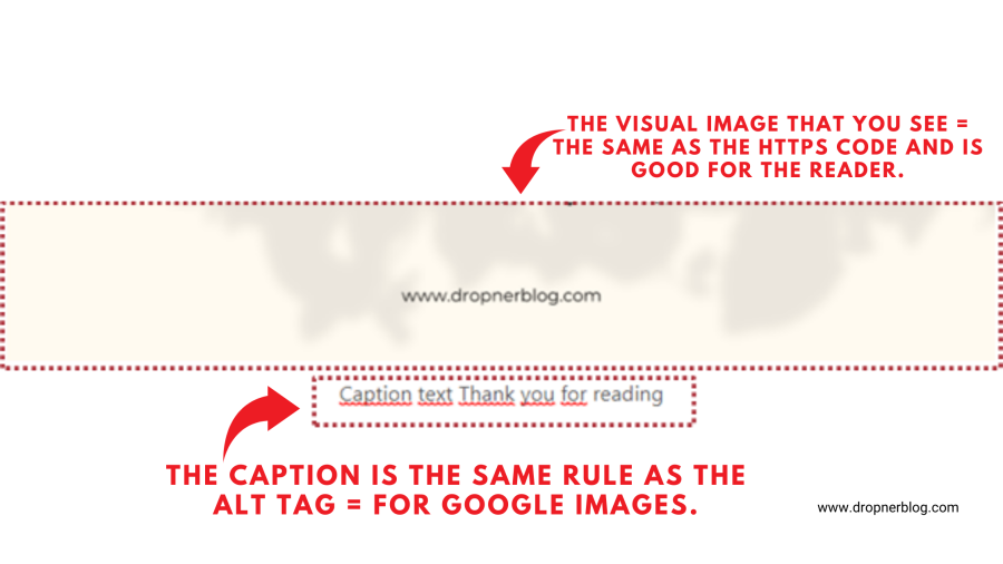 Structure of an image = the visual HTTPS code
